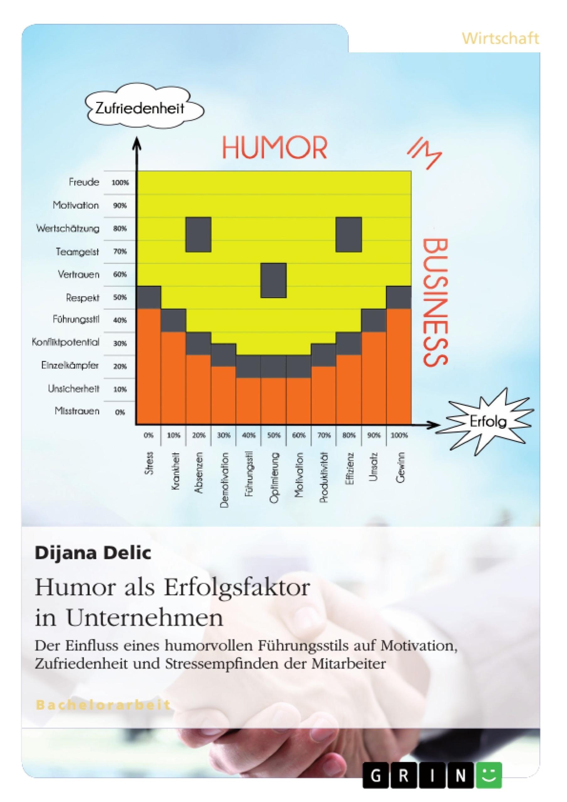 Titel: Humor als Erfolgsfaktor in Unternehmen