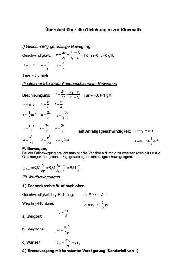 Titel: Formelsammlung Physik (Kinematik)