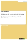 Title: Erfolgskontrolle von Social Media-Marketing
