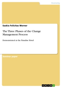 Titel: The Three Phases of the Change Management Process