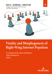 Title: Virality and Morphogenesis of Right Wing Internet Populism