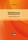 Titel: Die Performance von Stillhaltergeschäften: Covered Call Writing im Backtest