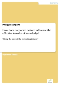 Titel: How does corporate culture influence the effective transfer of knowledge?