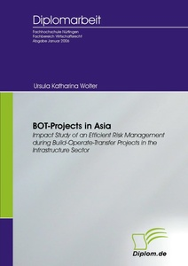 Titel: BOT-Projects in Asia