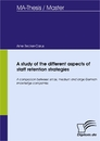 Titel: A study of the different aspects of staff retention strategies