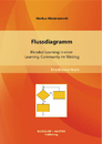 Titel: Flussdiagramm: Blended Learning in einer Learning-Community im Weblog