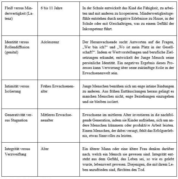 Lern Und Informationsserver Verzeichnis Lehrer