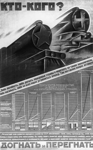 Plakat (1934) »Wer– wen? … Einholen und überholen«